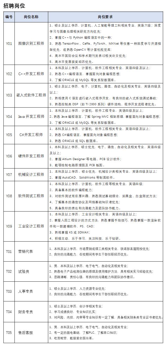 科佳股份2021校招职位.jpg