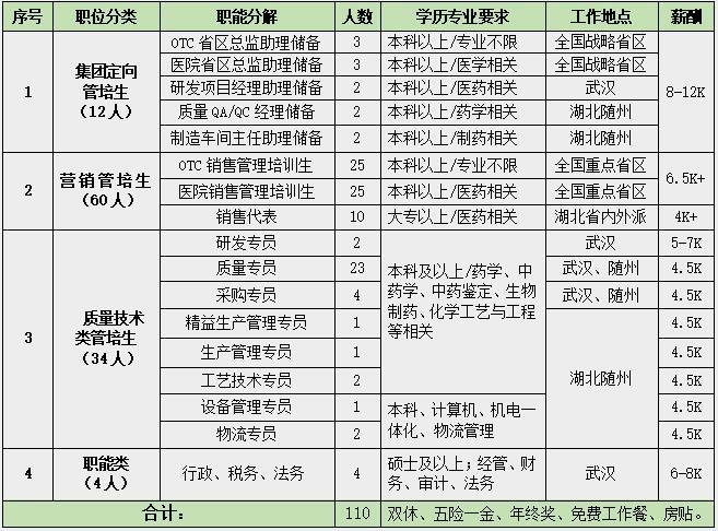 健民职位表.jpg