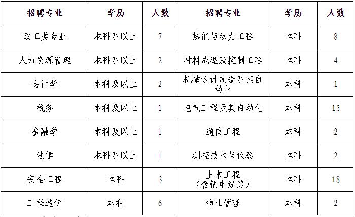 中国电建集团重庆工程局有限公司.png