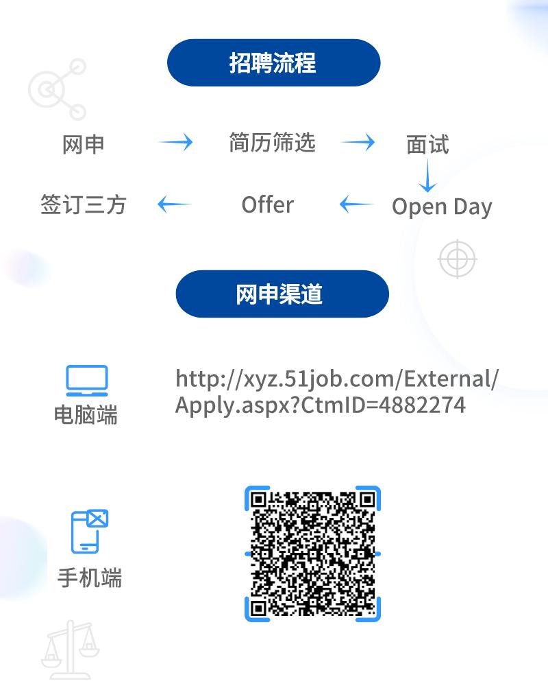 招聘流程_自定义px_2020-09-04-0.png