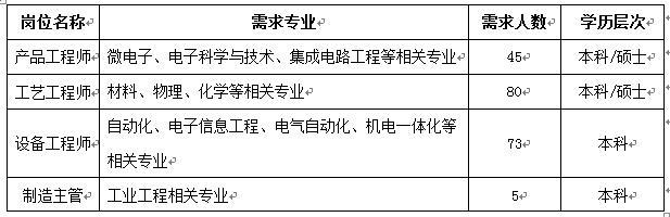 杭州士兰集成电路有限公司