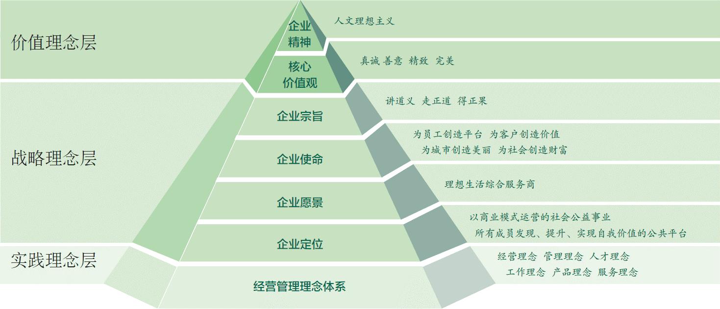 企业文化.png