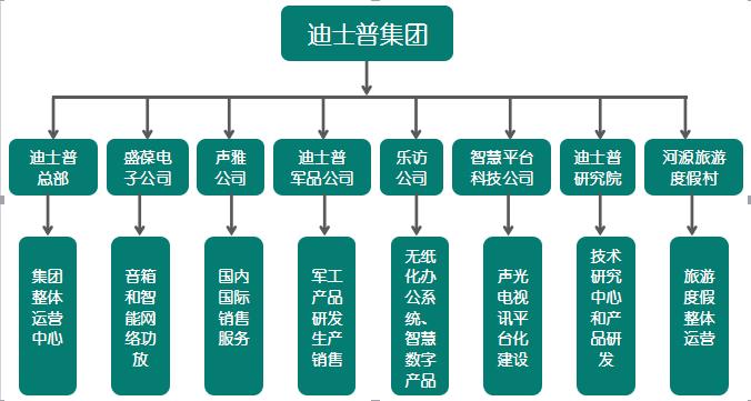公司架构.png