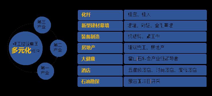 精工板块@凡科快图.png