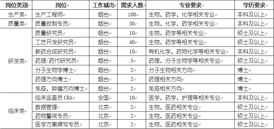 岗位列表.png