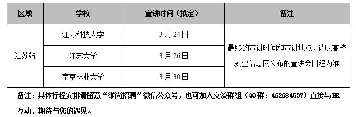 行程截图(江苏站).png