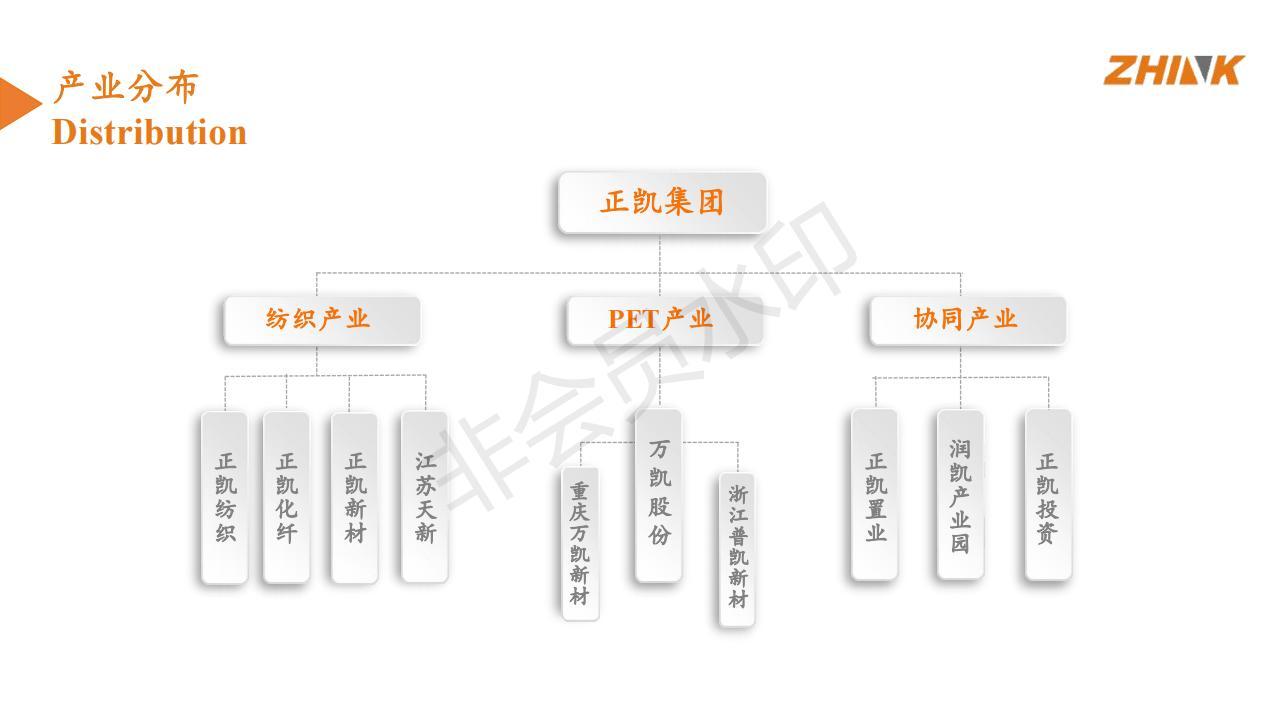 正凯集团简介2020_03.jpg